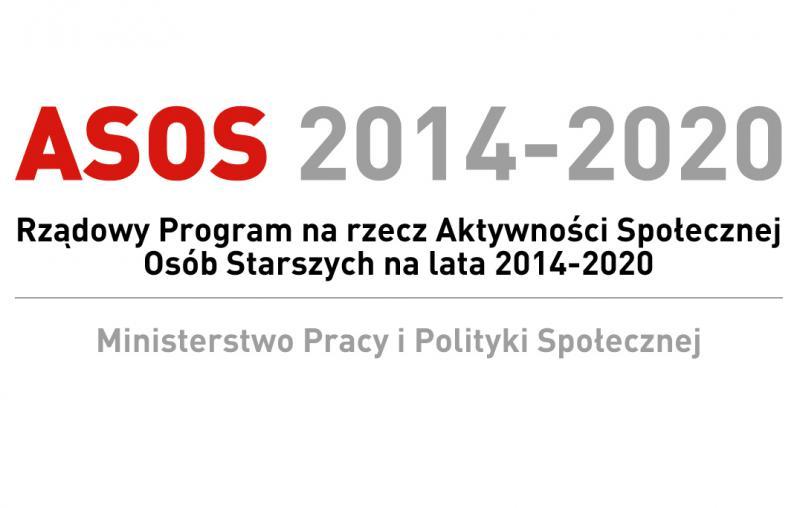 Wyniki otwartego konkursu ofert ASOS 2014-2020 edycja 2015
